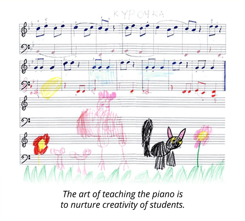 The art of teaching the piano is to nurture creativity of students.